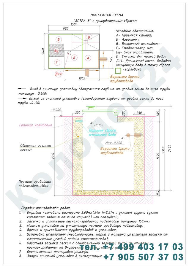Монтажная схема септик Юнилос