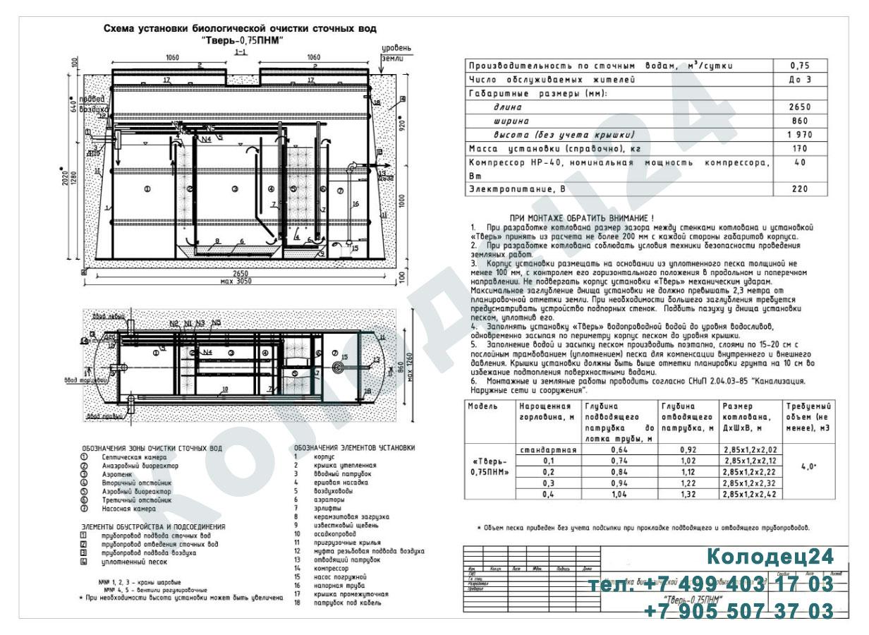 Монтажная схема септик Тверь-0,75ПНМ
