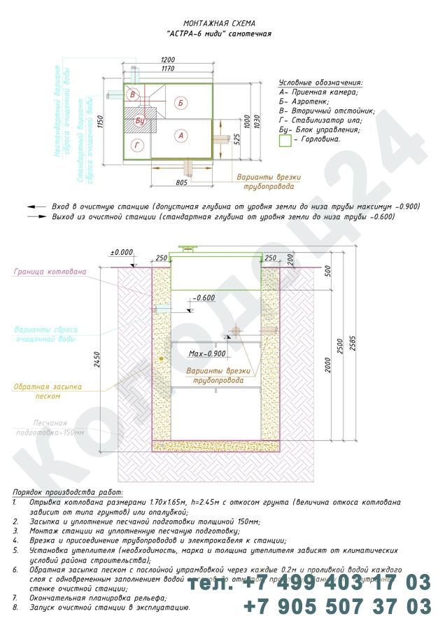 Монтажная схема септик Юнилос Астра 6