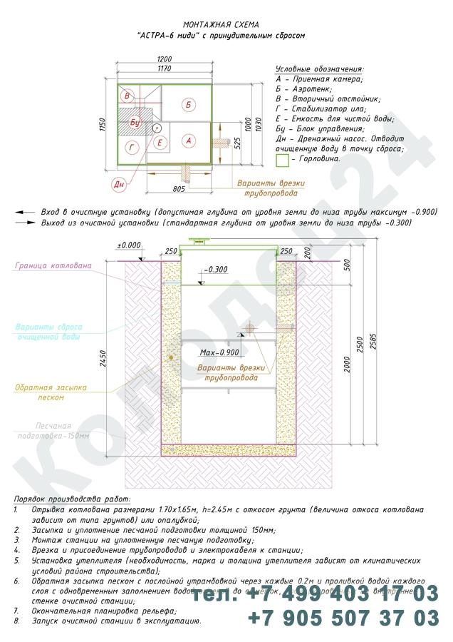 Монтажная схема септик Юнилос Астра 6 Миди Пр