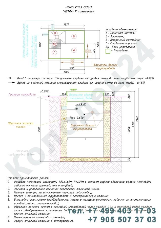 Монтажная схема септик Юнилос Астра 7