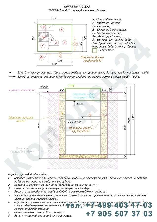 Монтажная схема септик Юнилос Астра 7 Миди Пр