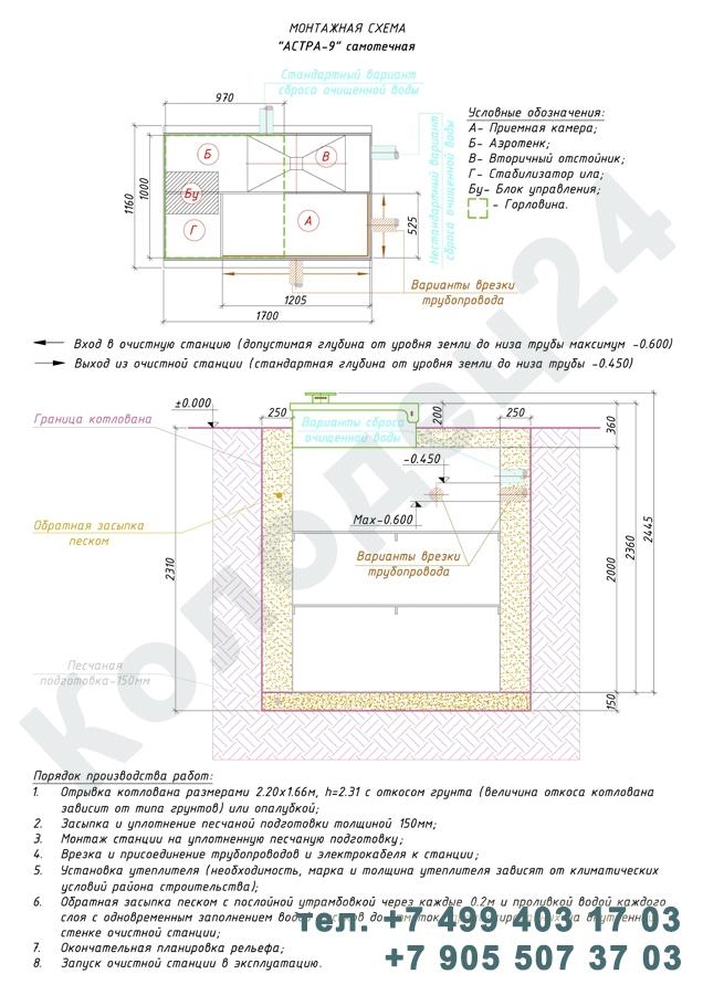 Монтажная схема септик Юнилос Астра 9