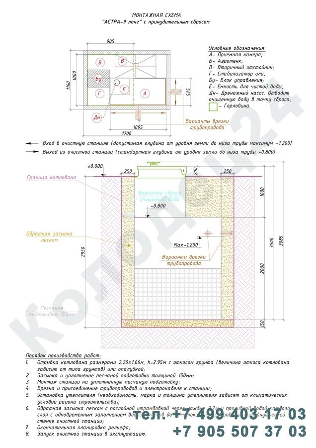 Монтажная схема септик Юнилос Астра 9 Лонг Пр