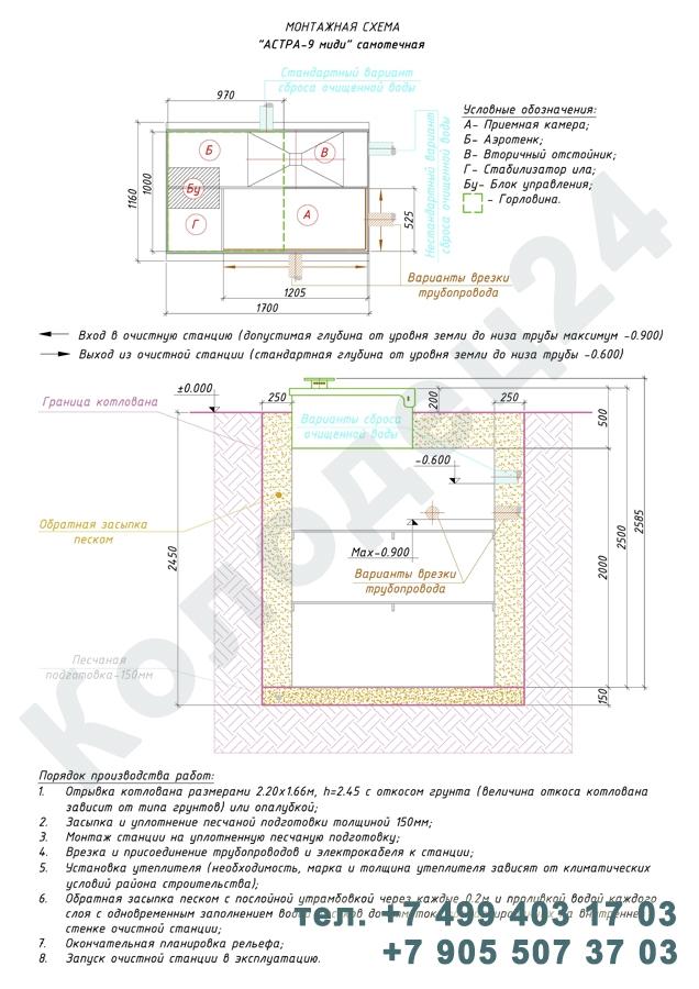 Монтажная схема септик Юнилос Астра 9 Миди